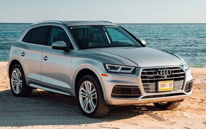 Audi Q5 2020-2021 года