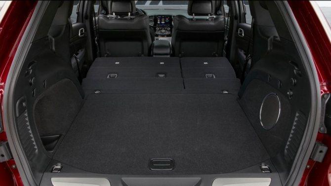 Джип Гранд Чероки 2020 новый кузов комплектации и цены фото