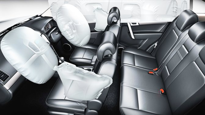 Комплектации Chevrolet Captiva 2016