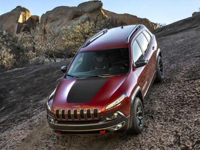 Комплектации Jeep Cherokee