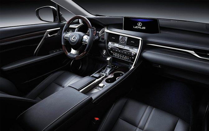 Комплектации Lexus RX