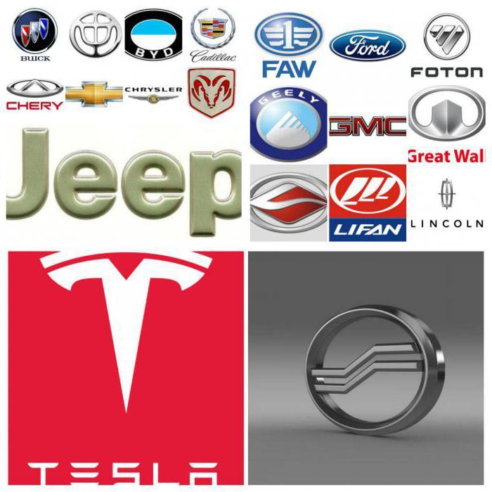 логотипы марок машин с названиями