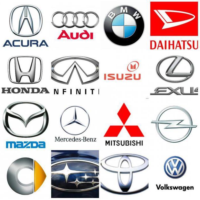 Марки дорогих машин значки и названия